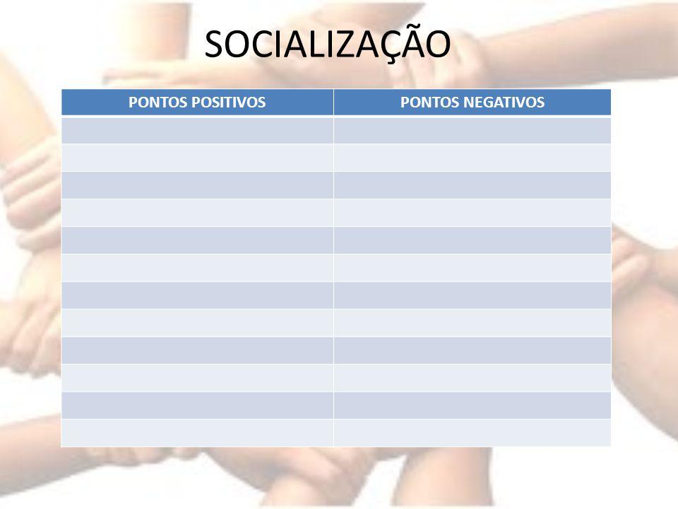 SOCIALIZAÇÃO PONTOS POSITIVOS PONTOS NEGATIVOS