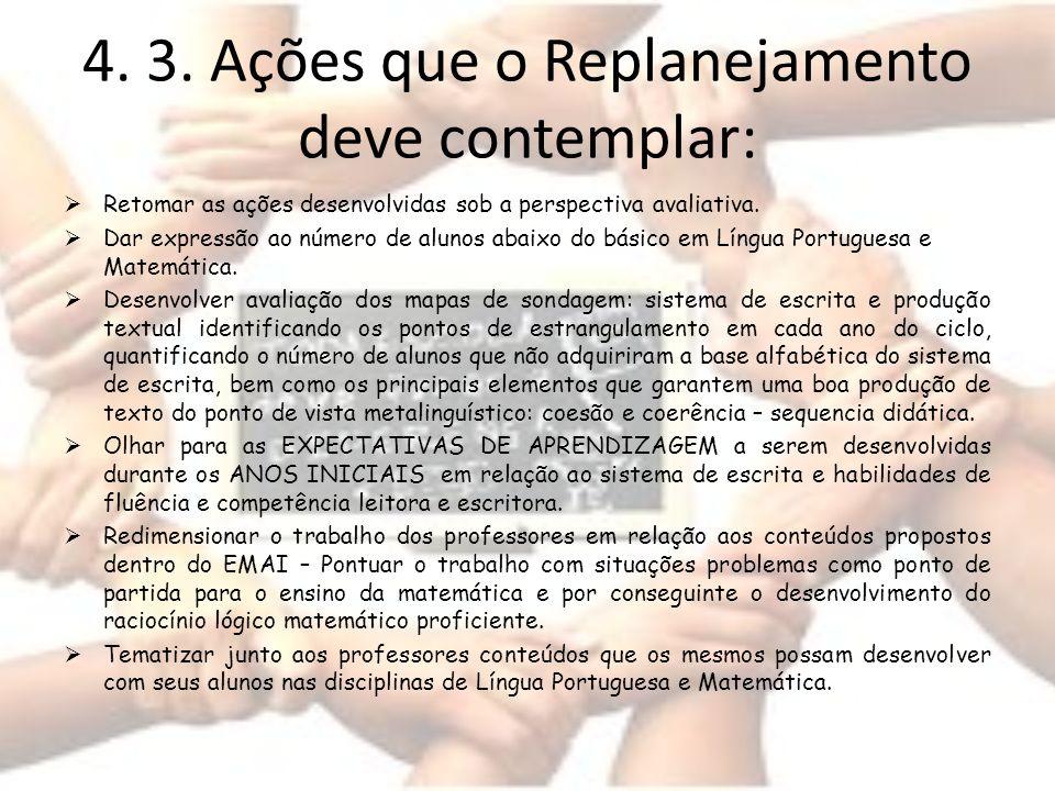 4. 3. Ações que o Replanejamento deve contemplar: