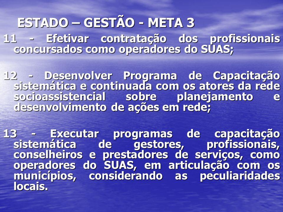 ESTADO – GESTÃO - META 3 11 - Efetivar contratação dos profissionais concursados como operadores do SUAS;