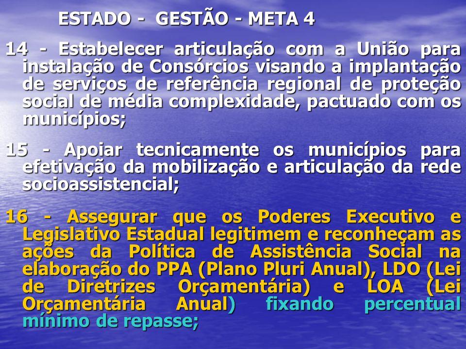ESTADO - GESTÃO - META 4