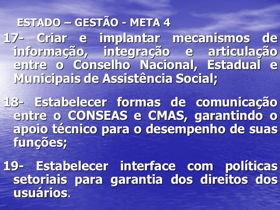 ESTADO – GESTÃO - META 4