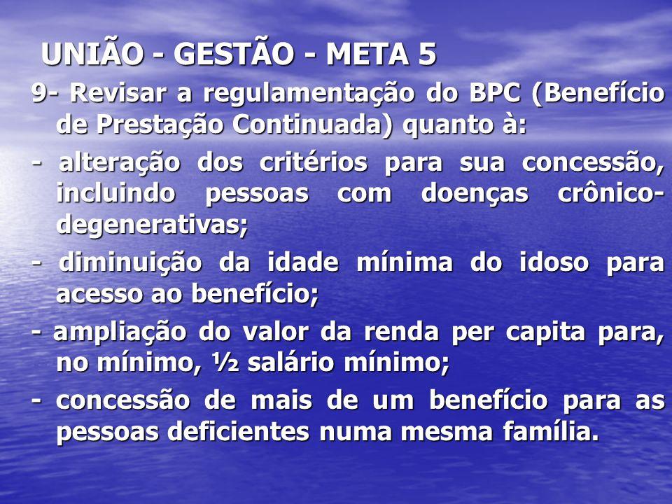 UNIÃO - GESTÃO - META 5 9- Revisar a regulamentação do BPC (Benefício de Prestação Continuada) quanto à: