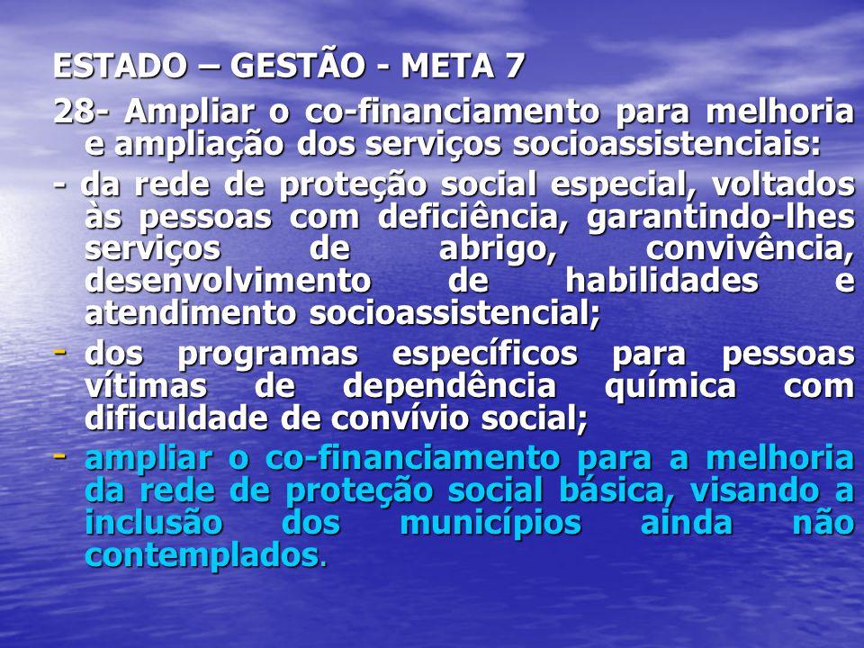 ESTADO – GESTÃO - META 7 28- Ampliar o co-financiamento para melhoria e ampliação dos serviços socioassistenciais: