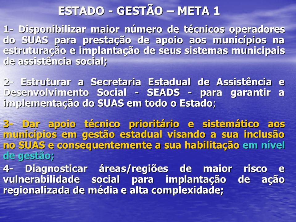 ESTADO - GESTÃO – META 1