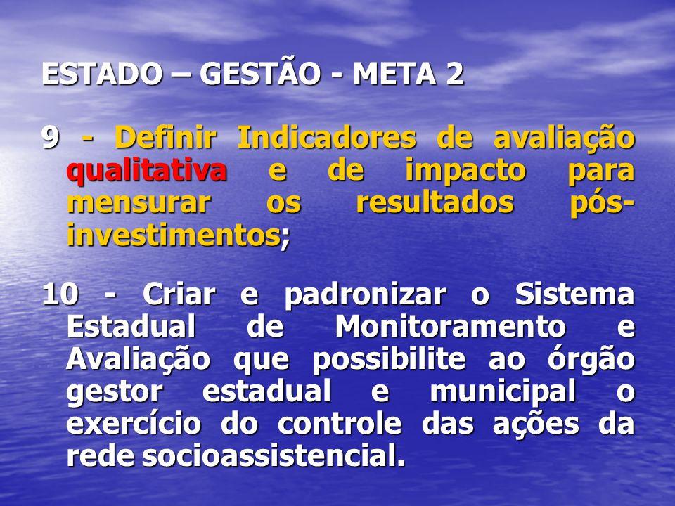ESTADO – GESTÃO - META 2 9 - Definir Indicadores de avaliação qualitativa e de impacto para mensurar os resultados pós-investimentos;