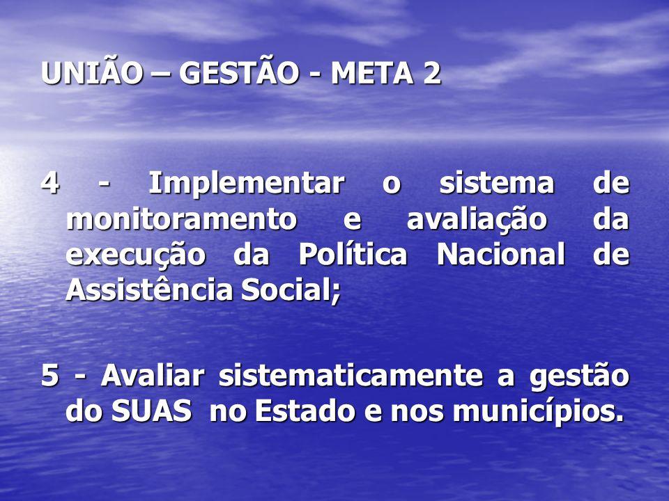 UNIÃO – GESTÃO - META 2 4 - Implementar o sistema de monitoramento e avaliação da execução da Política Nacional de Assistência Social;