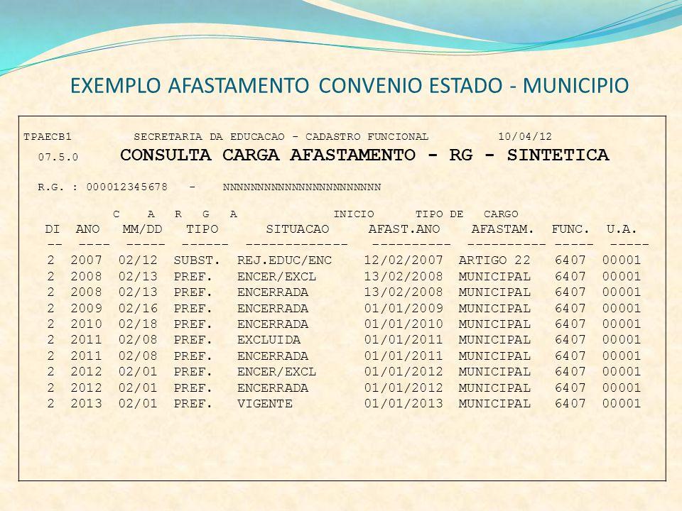 EXEMPLO AFASTAMENTO CONVENIO ESTADO - MUNICIPIO