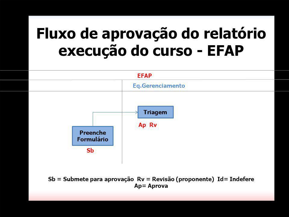 Fluxo de aprovação do relatório execução do curso - EFAP