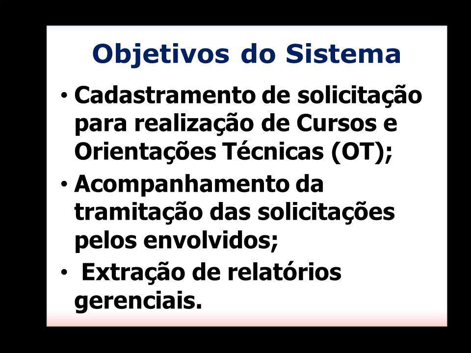 Objetivos do Sistema Cadastramento de solicitação para realização de Cursos e Orientações Técnicas (OT);