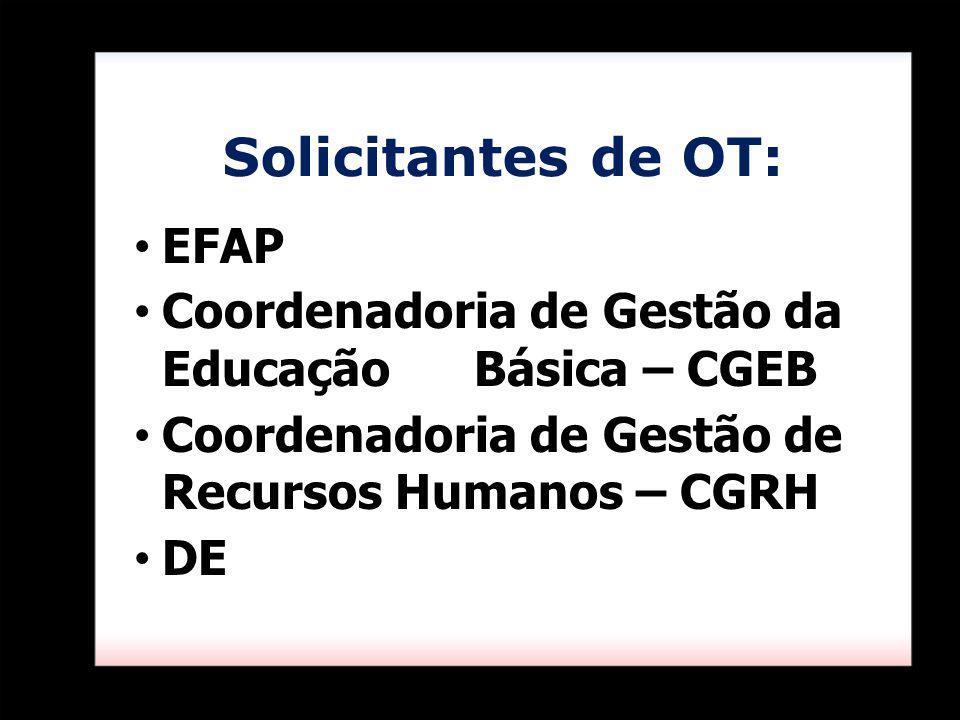 Solicitantes de OT: EFAP