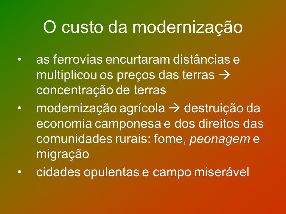 O custo da modernização