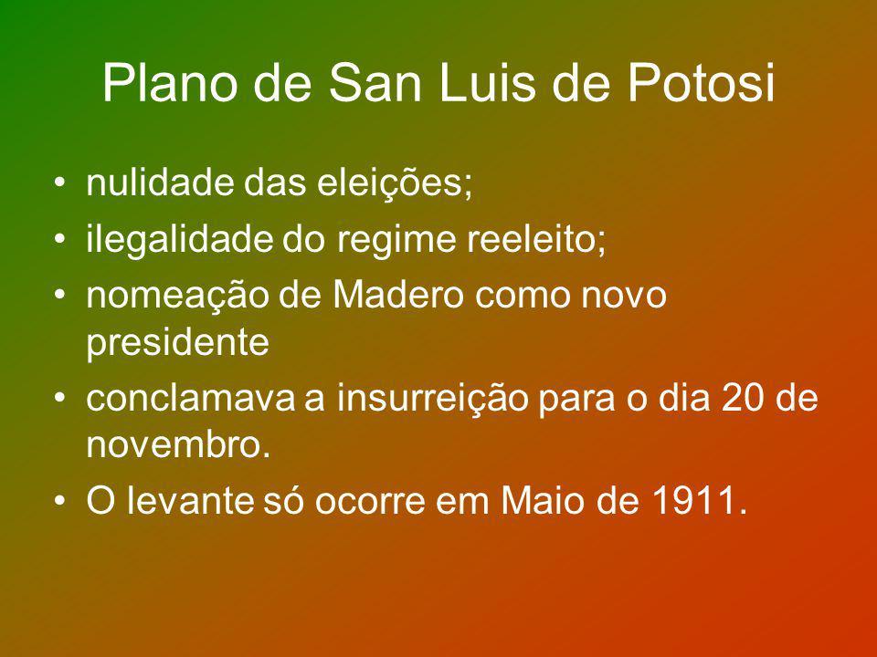 Plano de San Luis de Potosi