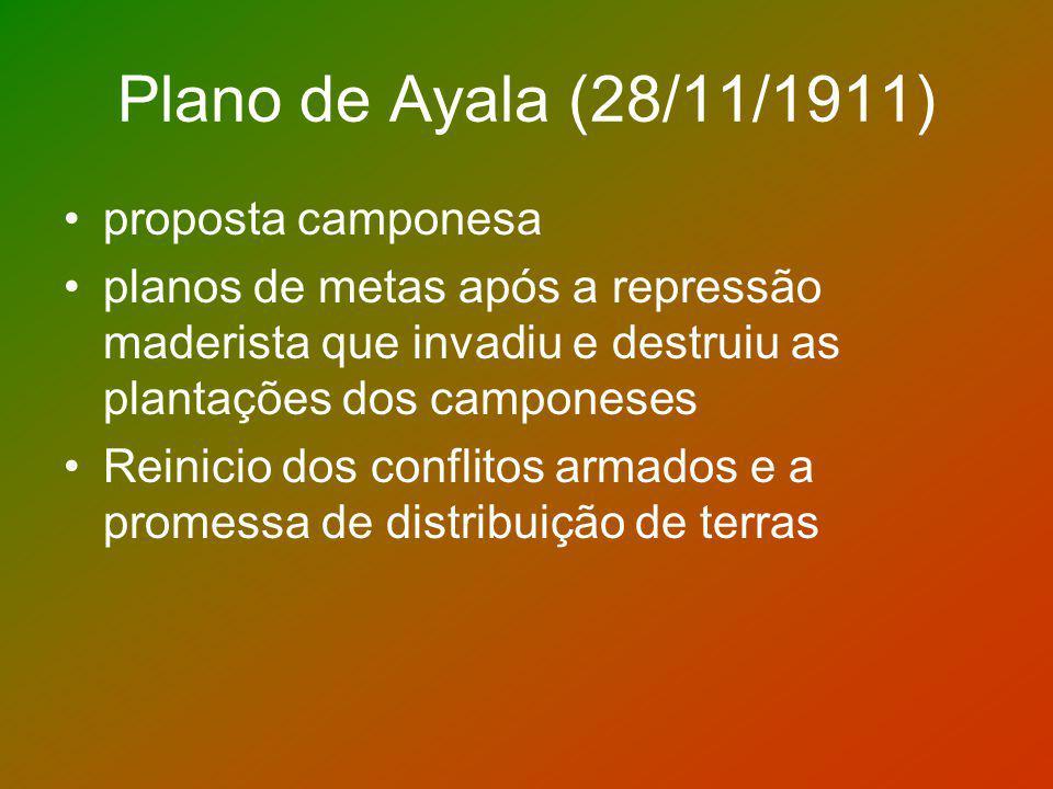 Plano de Ayala (28/11/1911) proposta camponesa
