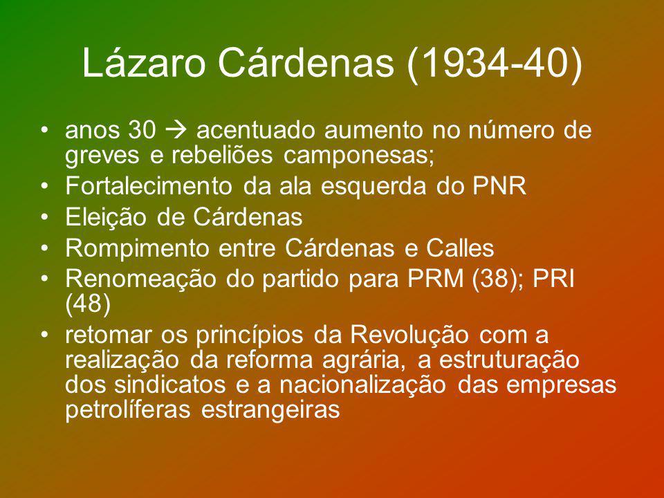 Lázaro Cárdenas (1934-40) anos 30  acentuado aumento no número de greves e rebeliões camponesas; Fortalecimento da ala esquerda do PNR.