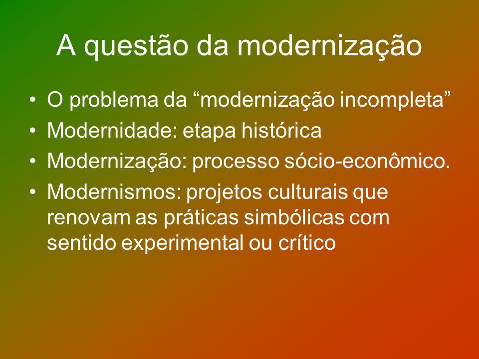 A questão da modernização