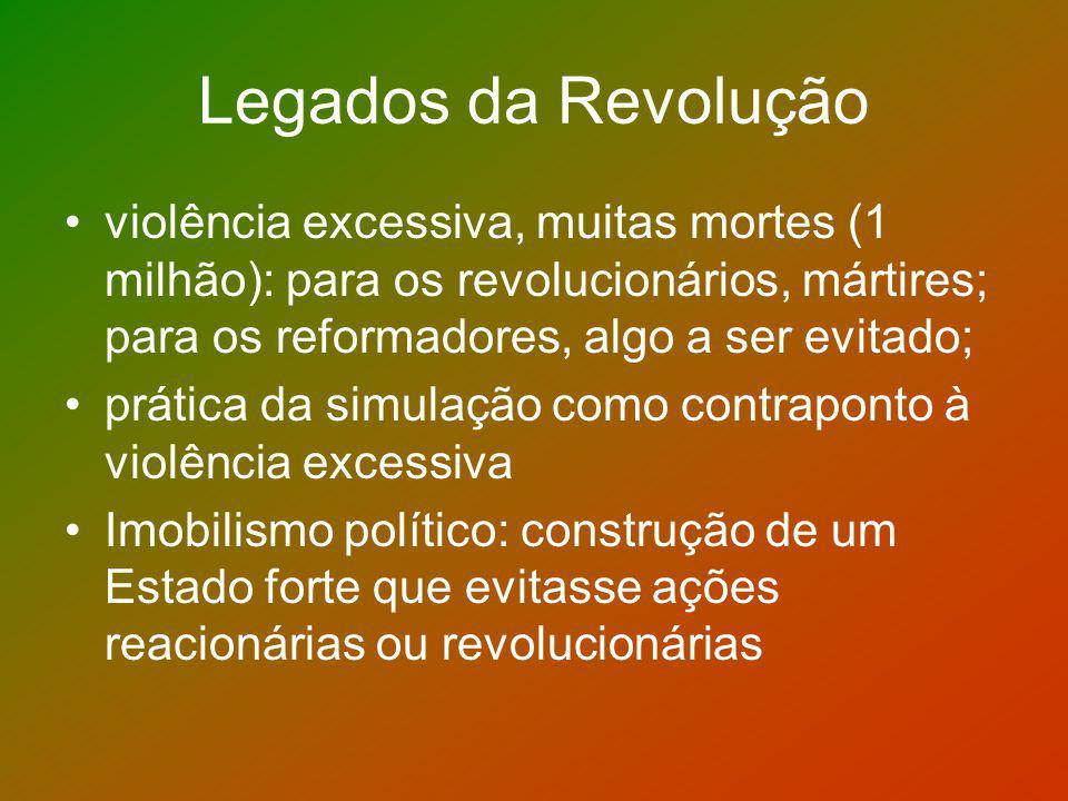 Legados da Revolução violência excessiva, muitas mortes (1 milhão): para os revolucionários, mártires; para os reformadores, algo a ser evitado;