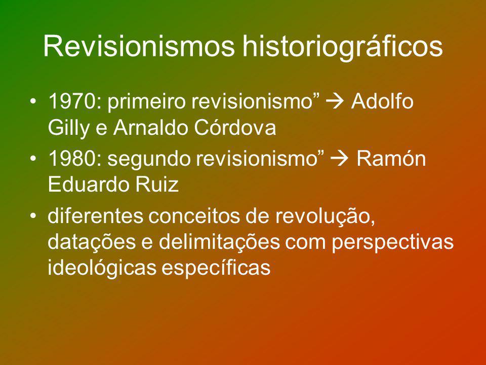 Revisionismos historiográficos