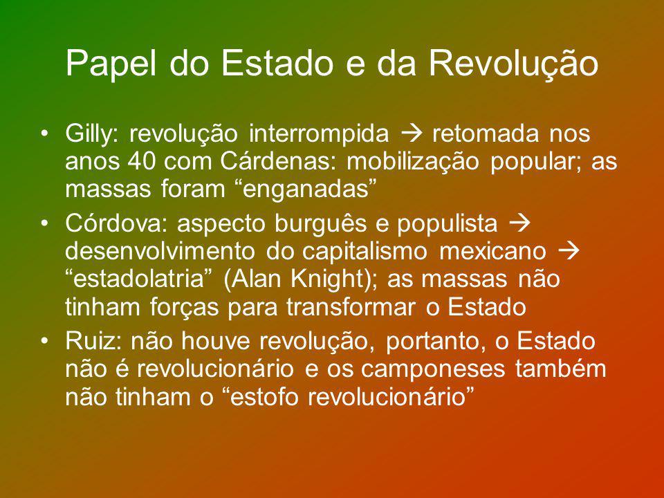 Papel do Estado e da Revolução