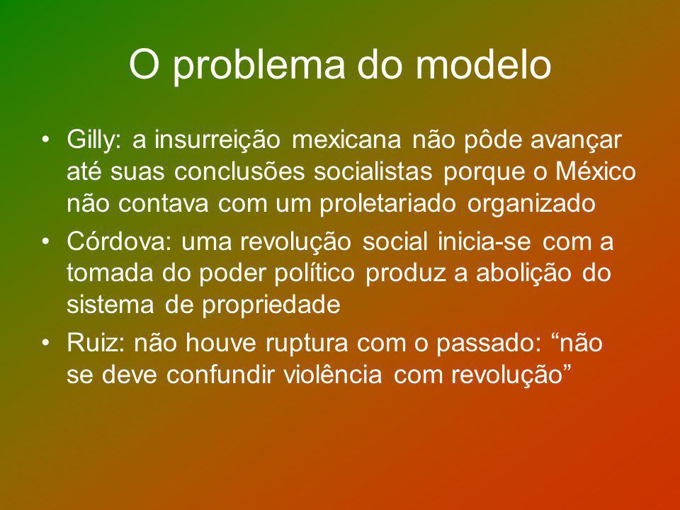 O problema do modelo
