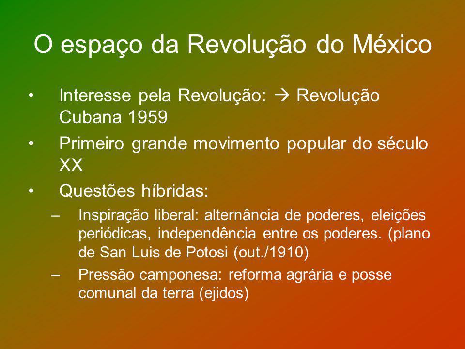 O espaço da Revolução do México