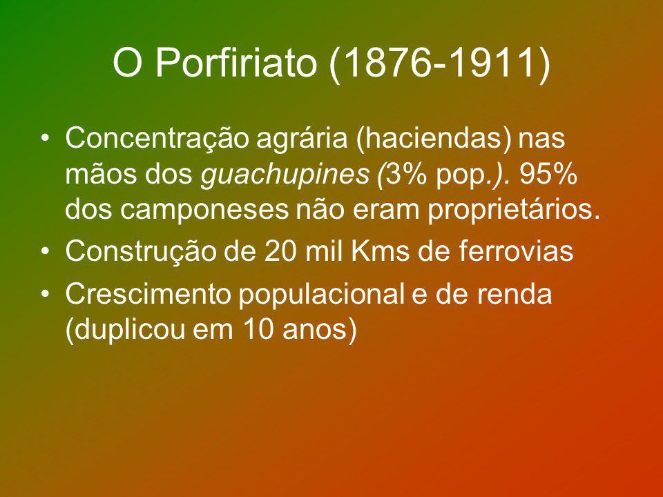 O Porfiriato (1876-1911) Concentração agrária (haciendas) nas mãos dos guachupines (3% pop.). 95% dos camponeses não eram proprietários.