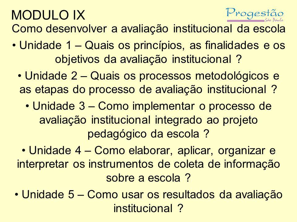 MODULO IX Como desenvolver a avaliação institucional da escola