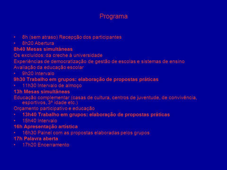 Programa 8h (sem atraso) Recepção dos participantes 8h20 Abertura