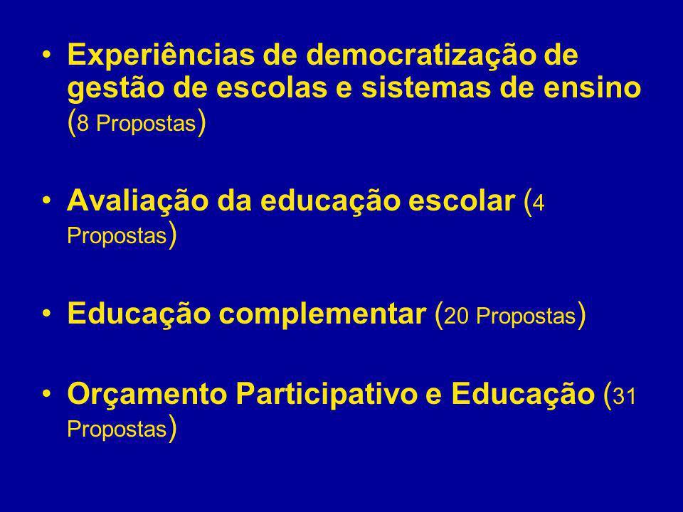 Experiências de democratização de gestão de escolas e sistemas de ensino (8 Propostas)