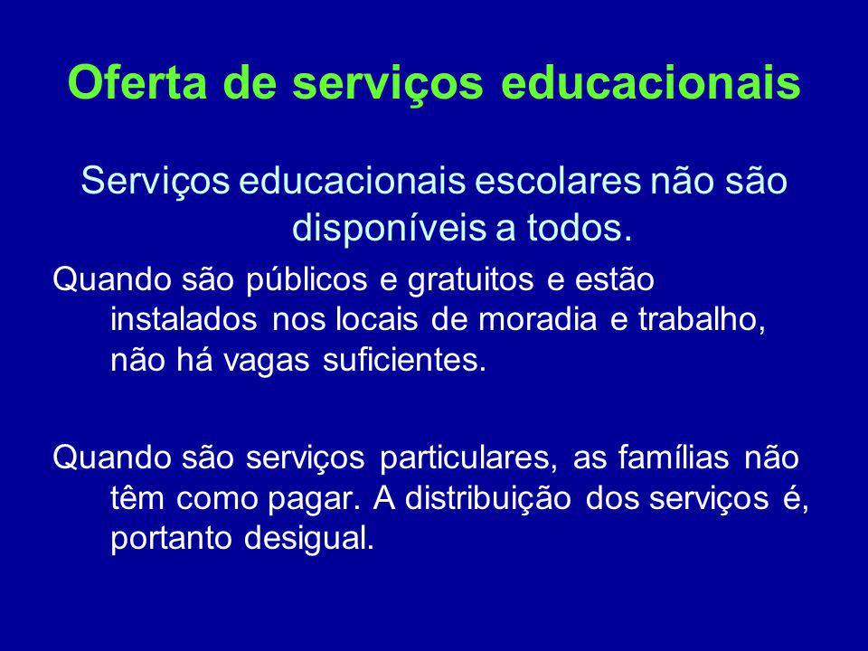 Oferta de serviços educacionais