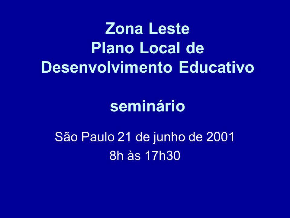 Zona Leste Plano Local de Desenvolvimento Educativo seminário