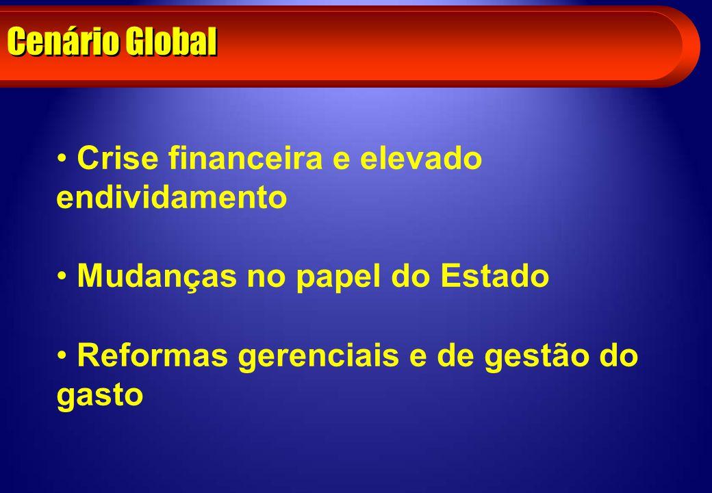 Cenário Global Crise financeira e elevado endividamento