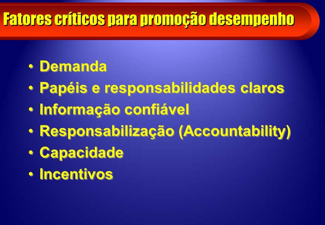 Fatores críticos para promoção desempenho