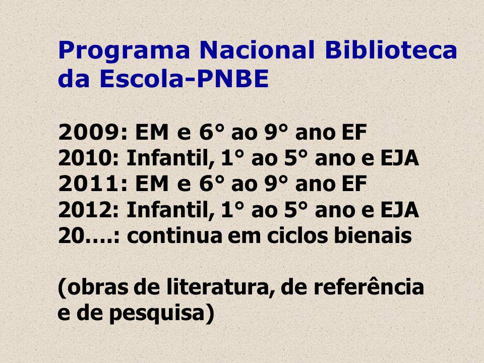 Programa Nacional Biblioteca da Escola-PNBE 2009: EM e 6° ao 9° ano EF 2010: Infantil, 1° ao 5° ano e EJA 2011: EM e 6° ao 9° ano EF 2012: Infantil, 1° ao 5° ano e EJA 20….: continua em ciclos bienais (obras de literatura, de referência e de pesquisa)