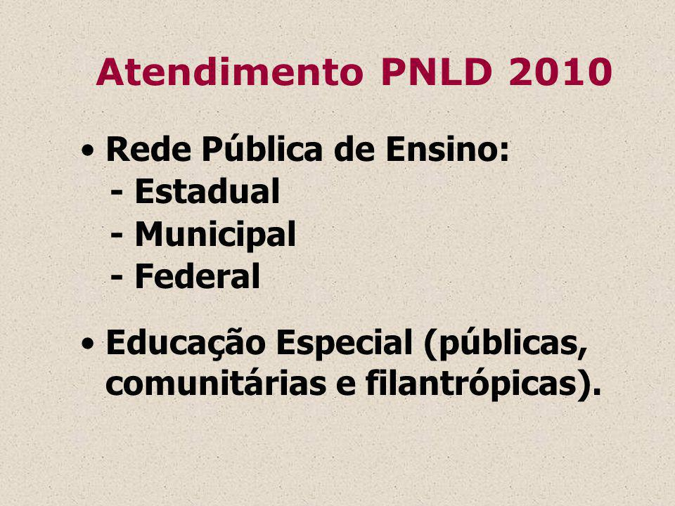 Atendimento PNLD 2010 Rede Pública de Ensino: - Estadual - Municipal