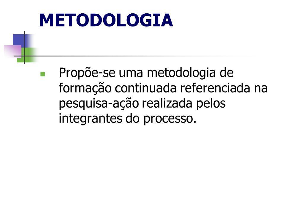 METODOLOGIA Propõe-se uma metodologia de formação continuada referenciada na pesquisa-ação realizada pelos integrantes do processo.