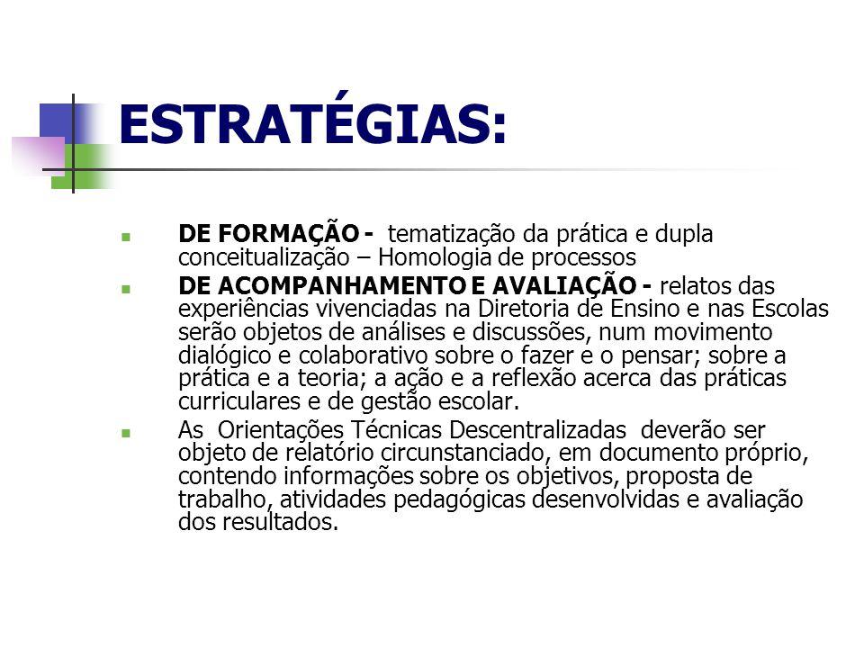 ESTRATÉGIAS: DE FORMAÇÃO - tematização da prática e dupla conceitualização – Homologia de processos.