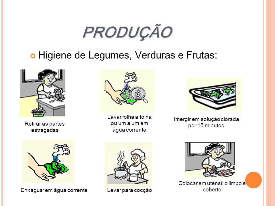 PRODUÇÃO Higiene de Legumes, Verduras e Frutas: