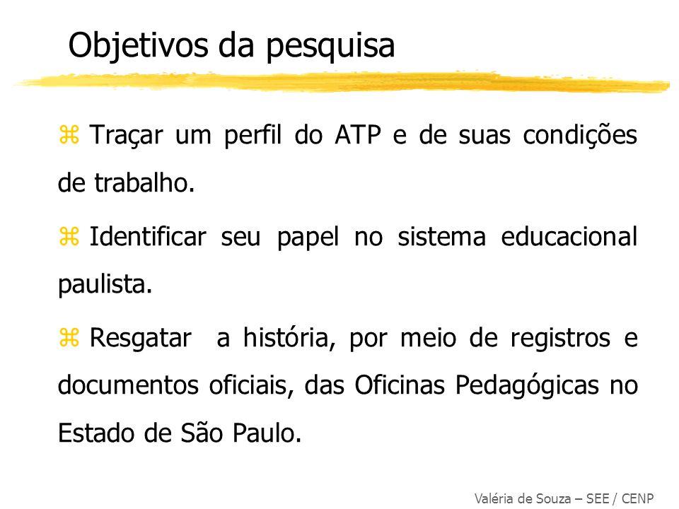 Objetivos da pesquisa Traçar um perfil do ATP e de suas condições de trabalho. Identificar seu papel no sistema educacional paulista.