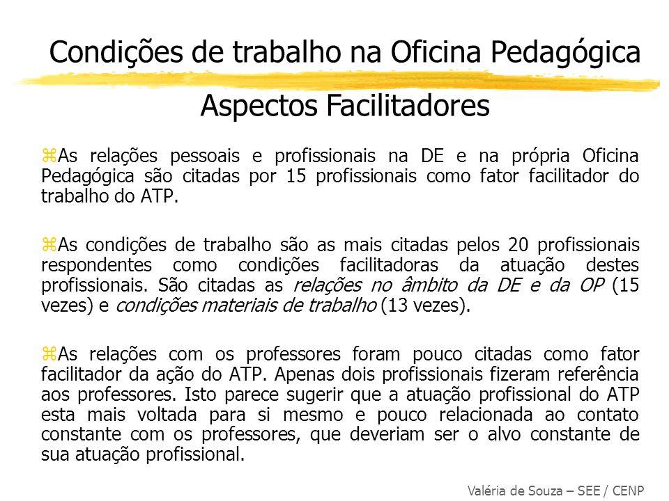 Condições de trabalho na Oficina Pedagógica Aspectos Facilitadores