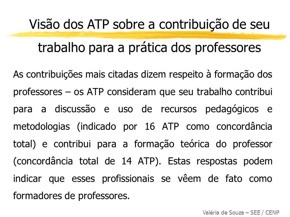 Visão dos ATP sobre a contribuição de seu