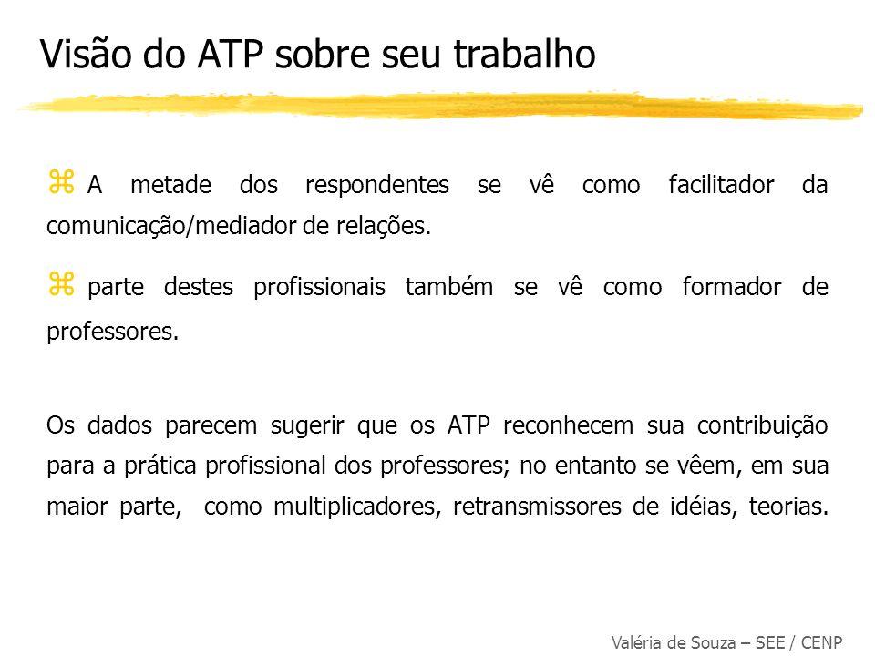 Visão do ATP sobre seu trabalho