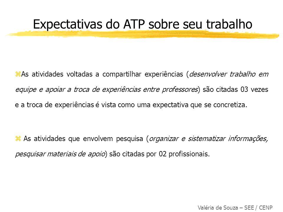 Expectativas do ATP sobre seu trabalho