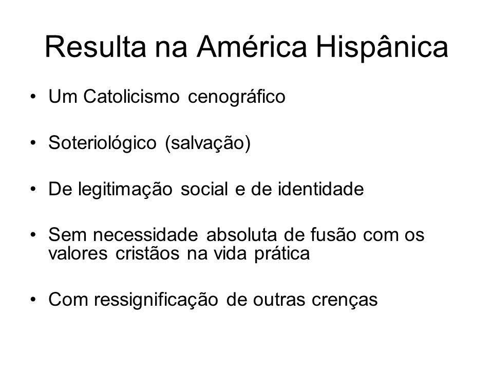 Resulta na América Hispânica