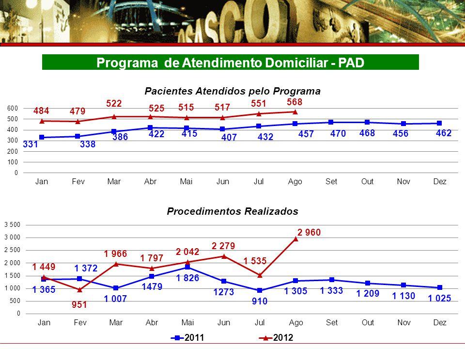 Programa de Atendimento Domiciliar - PAD