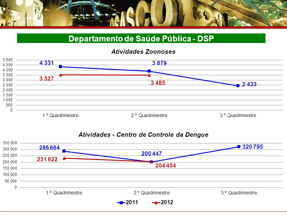 Departamento de Saúde Pública - DSP