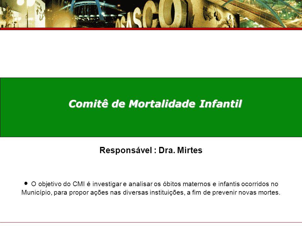 Comitê de Mortalidade Infantil Responsável : Dra. Mirtes