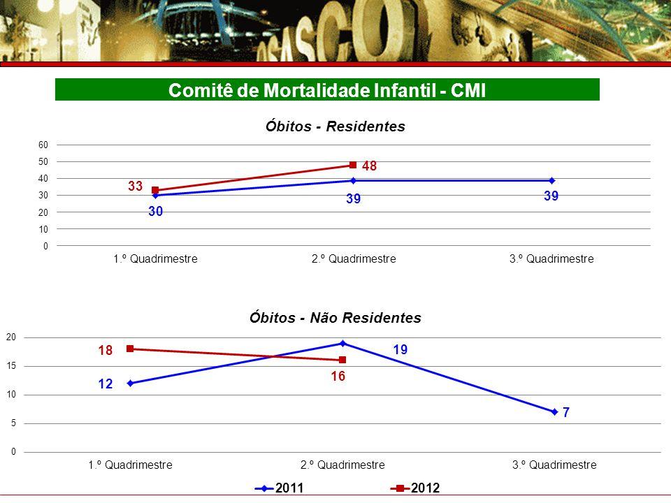 Comitê de Mortalidade Infantil - CMI