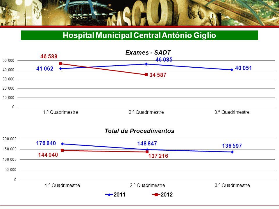 Hospital Municipal Central Antônio Giglio