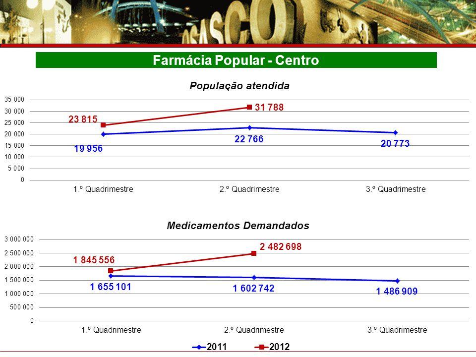 Farmácia Popular - Centro