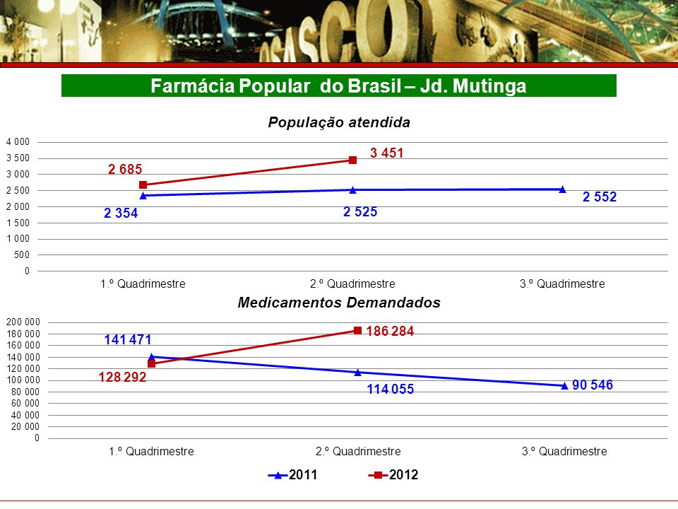 Farmácia Popular do Brasil – Jd. Mutinga